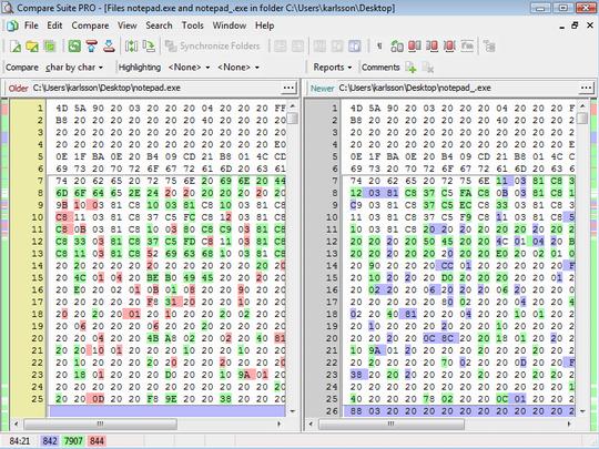 Binary comparison in Compare Suite